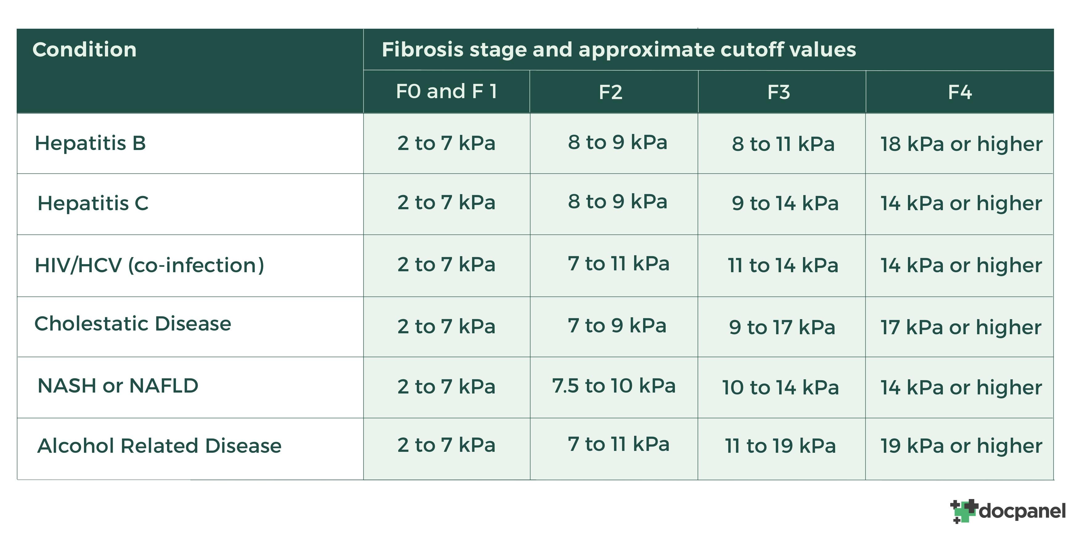 fibrosis-infographic.jpg