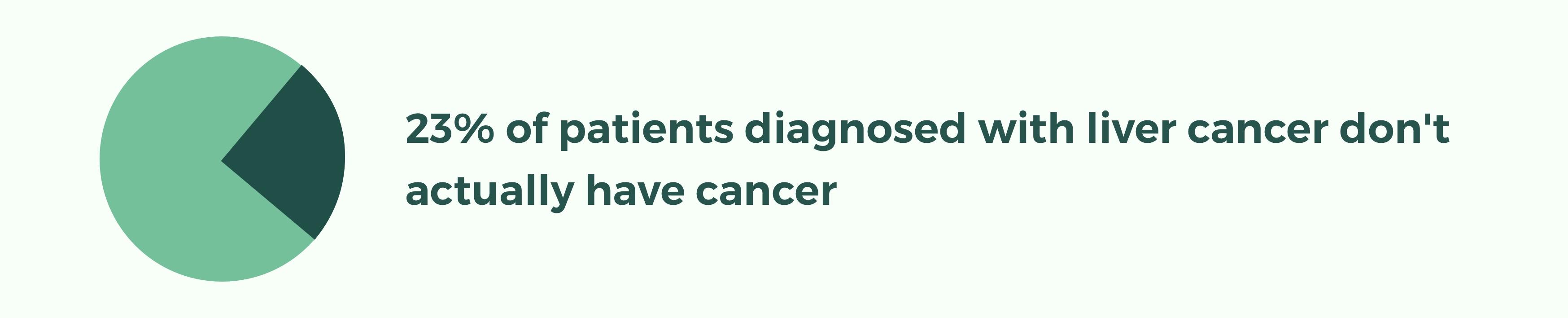 livercancer-misdiagnosis.jpg