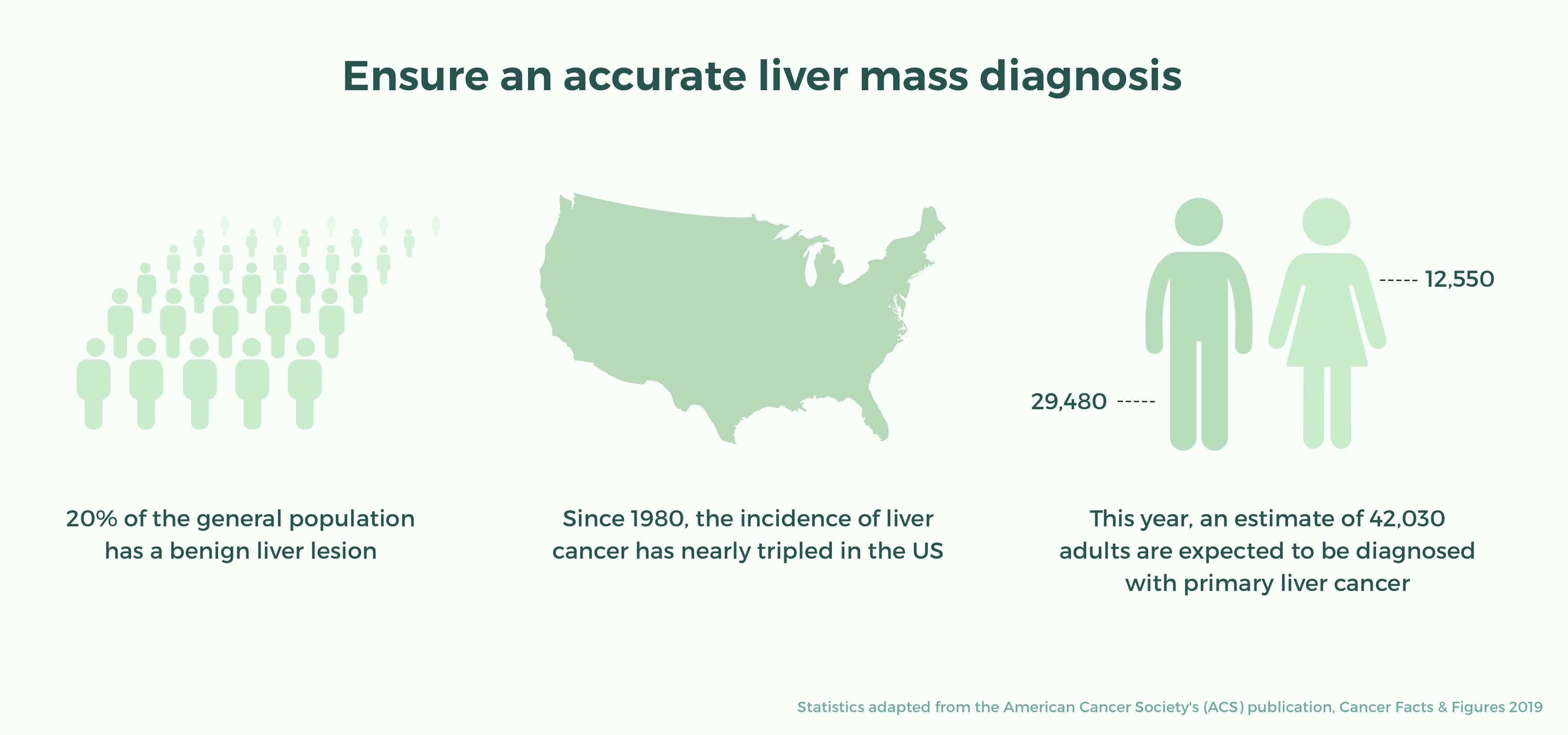 infographic_livermass.jpg